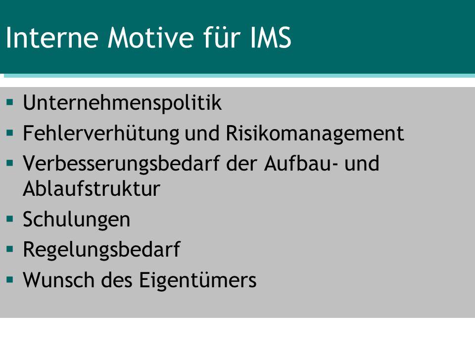 Interne Motive für IMS Unternehmenspolitik Fehlerverhütung und Risikomanagement Verbesserungsbedarf der Aufbau- und Ablaufstruktur Schulungen Regelung