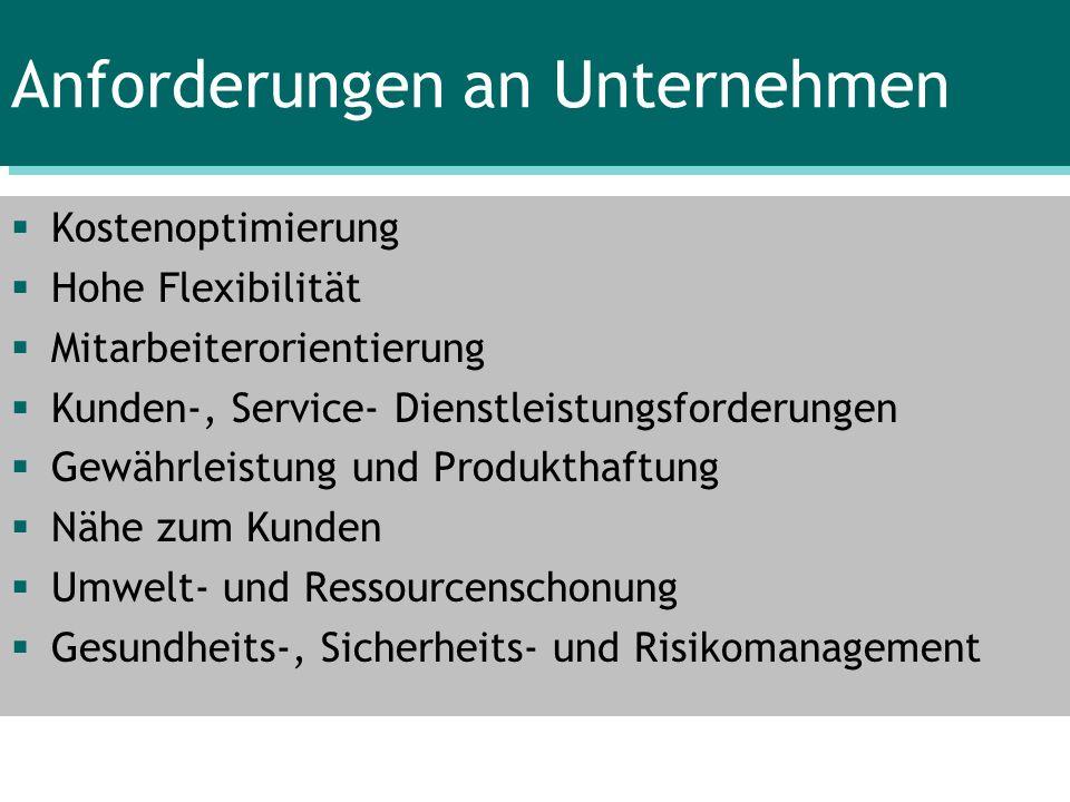 Anforderungen an Unternehmen Kostenoptimierung Hohe Flexibilität Mitarbeiterorientierung Kunden-, Service- Dienstleistungsforderungen Gewährleistung u