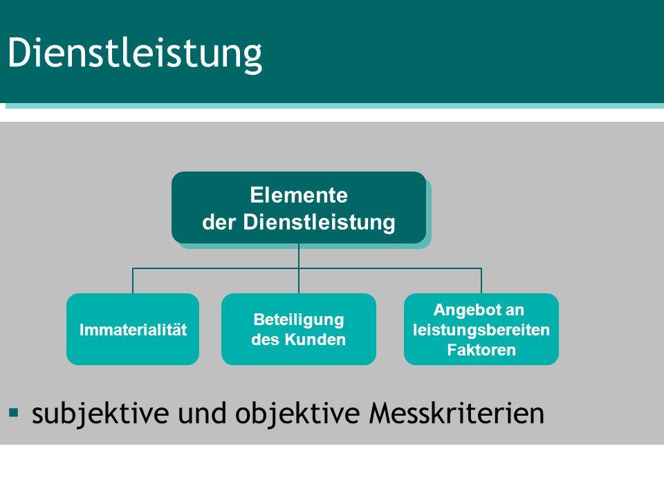 Dienstleistung subjektive und objektive Messkriterien Elemente der Dienstleistung Elemente der Dienstleistung Immaterialität Beteiligung des Kunden An