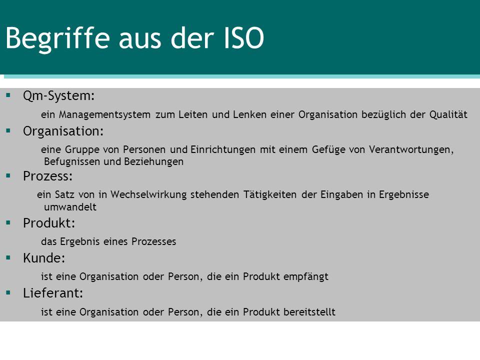 Begriffe aus der ISO Qm-System: ein Managementsystem zum Leiten und Lenken einer Organisation bezüglich der Qualität Organisation: eine Gruppe von Per