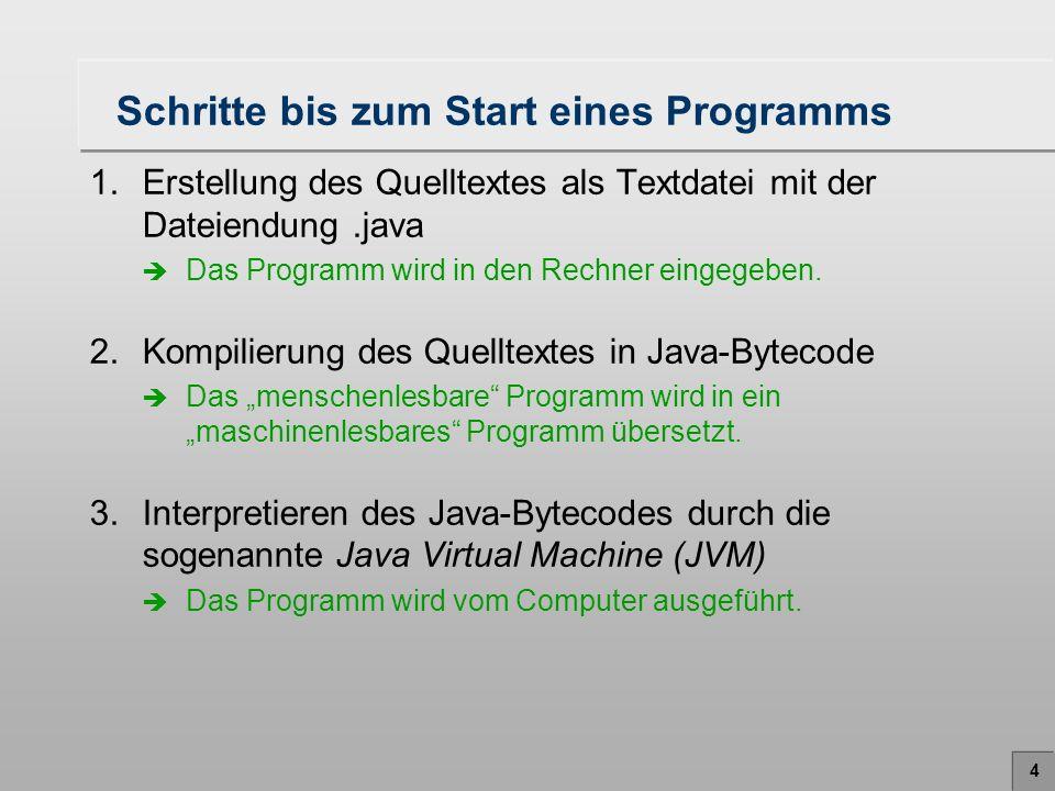 5 Werkzeuge Java Developer Kit J2SDK 1.4 –Java-Compiler javac.exe zum Übersetzen von Quelltexten in Java-Bytecode –Java-Interpreter java.exe zur Ausführung von Java-Bytecode-Programmen –Applet-Betrachter appletviewer.exe zum Ausprobieren von Java-Applets Einfacher Editor (z.B.
