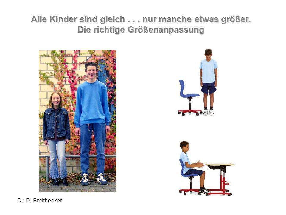 Dr. D. Breithecker Alle Kinder sind gleich... nur manche etwas größer. Die richtige Größenanpassung