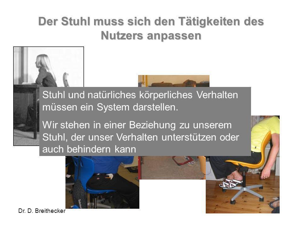 Dr. D. Breithecker Der Stuhl muss sich den Tätigkeiten des Nutzers anpassen Stuhl und natürliches körperliches Verhalten müssen ein System darstellen.