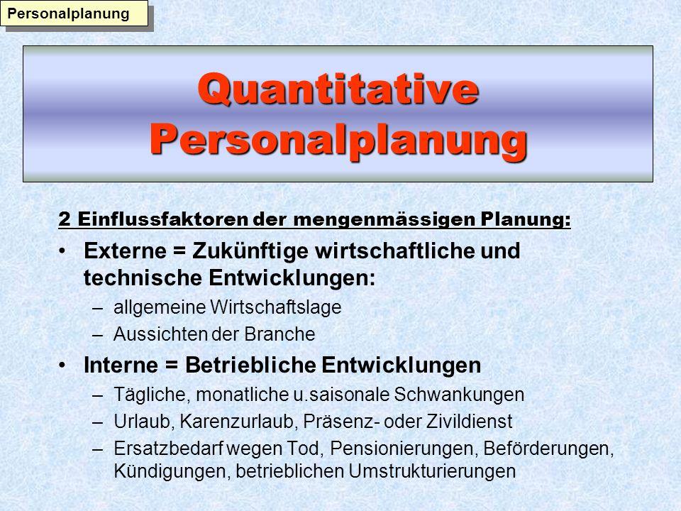 Qualitative Personalplanung Hilfsmittel der qualitativen Personalplanung: Stellenbeschreibung: Ein wesentliches Hilfsmittel zur qualitativen Personalp