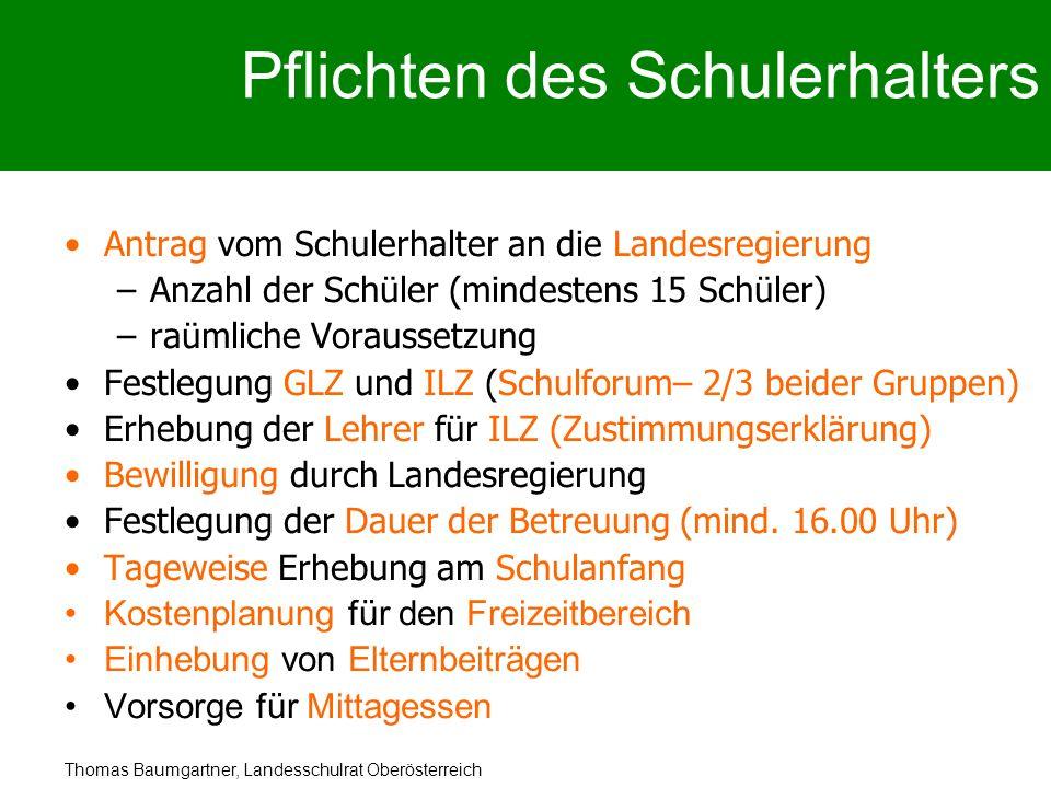 Thomas Baumgartner, Landesschulrat Oberösterreich Pflichten des Schulerhalters Antrag vom Schulerhalter an die Landesregierung –Anzahl der Schüler (mi
