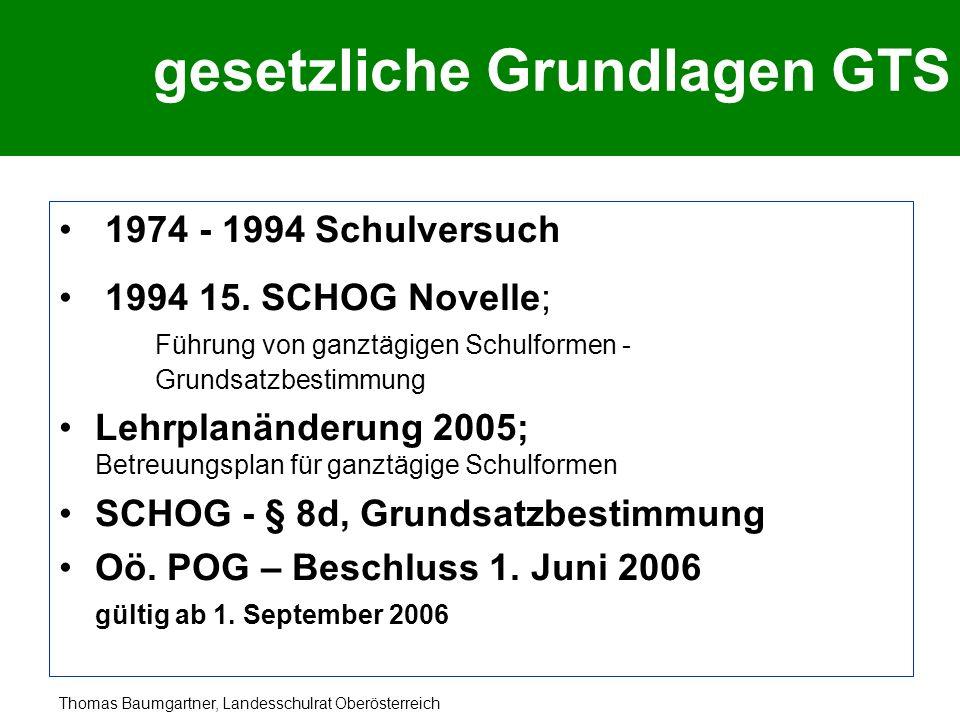 Thomas Baumgartner, Landesschulrat Oberösterreich gesetzliche Grundlagen GTS 1974 - 1994 Schulversuch 1994 15. SCHOG Novelle; Führung von ganztägigen