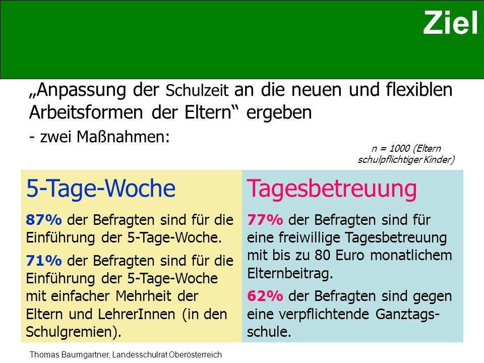Thomas Baumgartner, Landesschulrat Oberösterreich Ziel Anpassung der Schulzeit an die neuen und flexiblen Arbeitsformen der Eltern ergeben - zwei Maßn