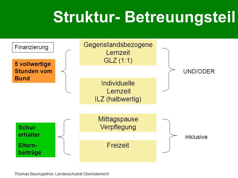 Thomas Baumgartner, Landesschulrat Oberösterreich Struktur- Betreuungsteil Gegenstandsbezogene Lernzeit GLZ (1:1) Individuelle Lernzeit ILZ (halbwerti