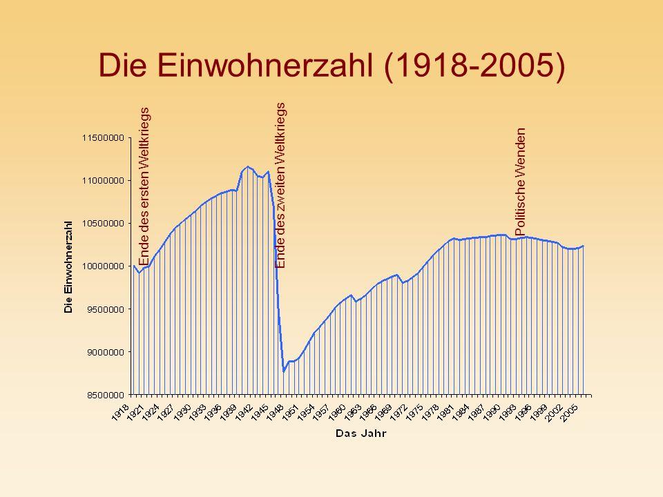 Die Einwohnerzahl (1918-2005) Ende des ersten Weltkriegs Ende des zweiten Weltkriegs Politische Wenden