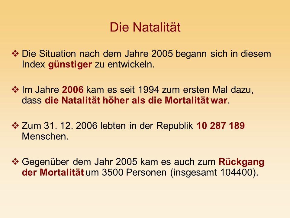 Die Natalität Die Situation nach dem Jahre 2005 begann sich in diesem Index günstiger zu entwickeln. Im Jahre 2006 kam es seit 1994 zum ersten Mal daz