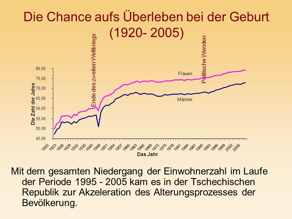 Die Chance aufs Überleben bei der Geburt (1920- 2005) Mit dem gesamten Niedergang der Einwohnerzahl im Laufe der Periode 1995 - 2005 kam es in der Tsc