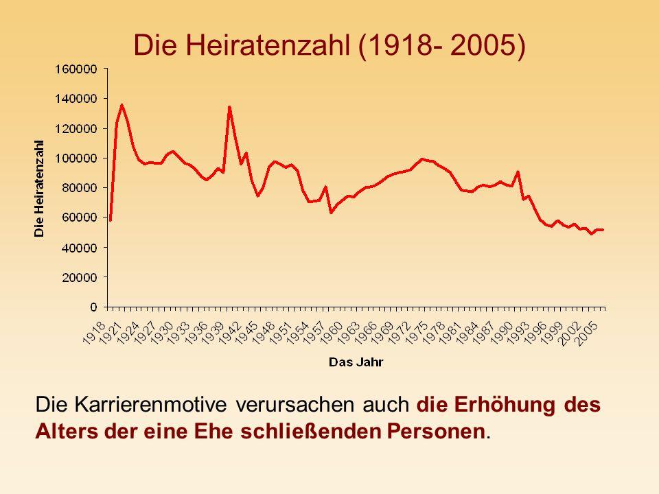 Die Heiratenzahl (1918- 2005) Die Karrierenmotive verursachen auch die Erhöhung des Alters der eine Ehe schließenden Personen.