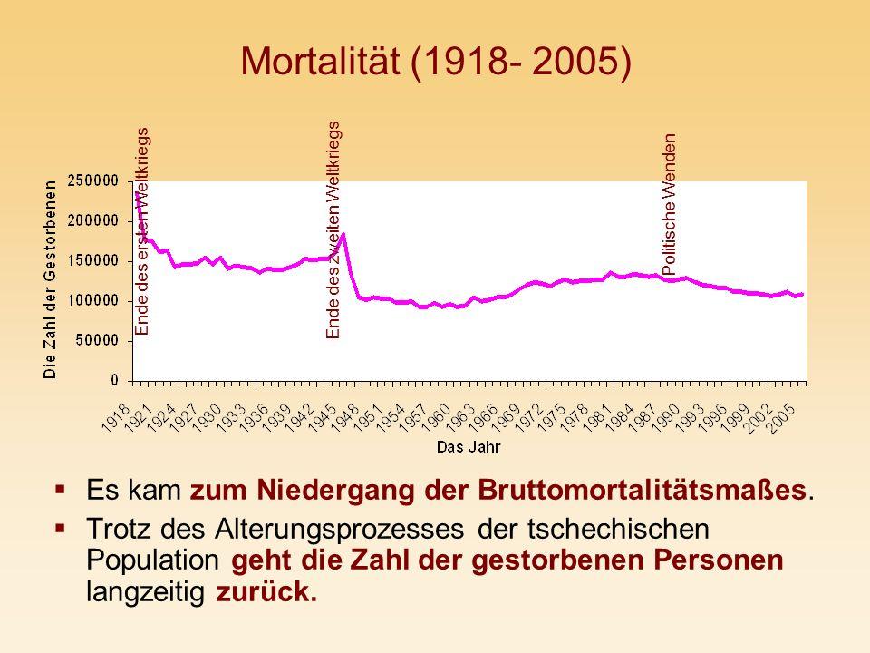 Mortalität (1918- 2005) Es kam zum Niedergang der Bruttomortalitätsmaßes. Trotz des Alterungsprozesses der tschechischen Population geht die Zahl der