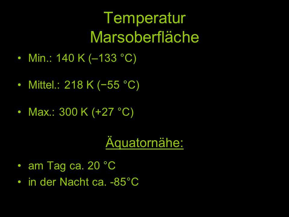 Temperatur Marsoberfläche Min.: 140 K (–133 °C) Mittel.: 218 K (55 °C) Max.: 300 K (+27 °C) Äquatornähe: am Tag ca. 20 °C in der Nacht ca. -85°C