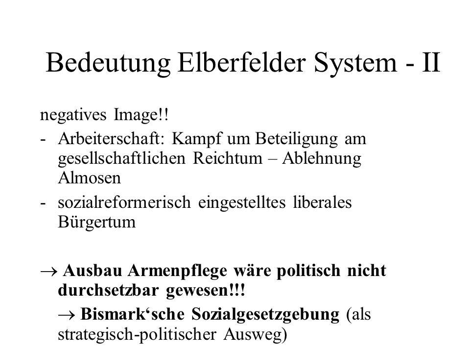 Bedeutung Elberfelder System - II negatives Image!! -Arbeiterschaft: Kampf um Beteiligung am gesellschaftlichen Reichtum – Ablehnung Almosen -sozialre