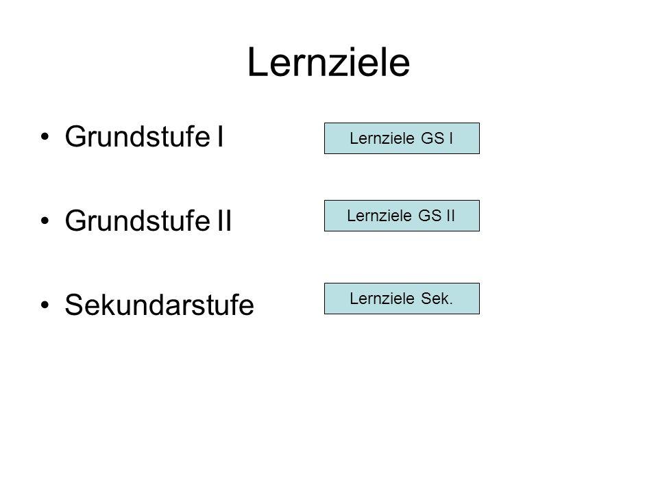Lernziele Grundstufe I Grundstufe II Sekundarstufe Lernziele GS I Lernziele GS II Lernziele Sek.