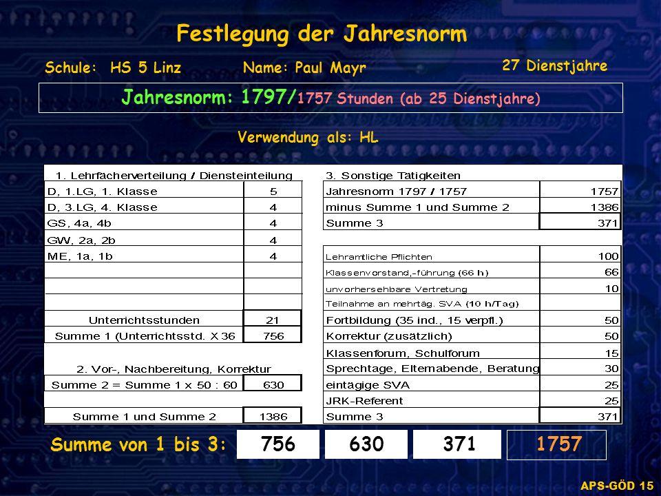 APS-GÖD 15 Festlegung der Jahresnorm Schule: HS 5 LinzName: Paul Mayr Jahresnorm: 1797/ 1757 Stunden (ab 25 Dienstjahre) 27 Dienstjahre Verwendung als: HL Summe von 1 bis 3:7566303711757