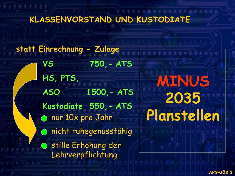 APS-GÖD 24 JAHRESNORM Durch das Jahresnormmodell wird keine Planstelle eingespart !.