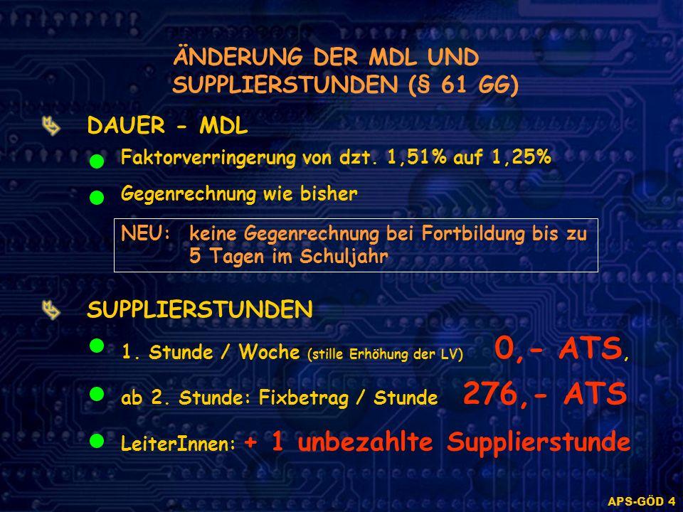 APS-GÖD 4 ÄNDERUNG DER MDL UND SUPPLIERSTUNDEN (§ 61 GG) DAUER - MDL Faktorverringerung von dzt. 1,51% auf 1,25% Gegenrechnung wie bisher NEU: keine G
