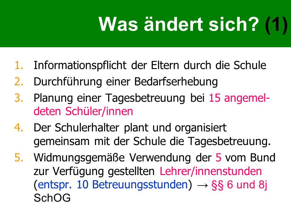 Nützliche Links http://www.bmbwk.gv.at/schulen/04/Nachmittagsangebote1100 4.xml http://www.bmbwk.gv.at/schulen/04/Nachmittagsangebote1100 4.xml http://www.bmbwk.gv.at/schulen/04/30_Fragen_- _30_Antworte11005.xml http://www.bmbwk.gv.at/schulen/04/30_Fragen_- _30_Antworte11005.xml http://www.bmbwk.gv.at/service/links/Links_zu_den_Landessc hul1569.xml http://www.bmbwk.gv.at/service/links/Links_zu_den_Landessc hul1569.xml http://www.bmbwk.gv.at/medienpool/11210/Nachmittagsangebo te_Standort.pdf http://www.bmbwk.gv.at/medienpool/11210/Nachmittagsangebo te_Standort.pdf http://www.bmbwk.gv.at/medienpool/12274/nachmittagsangeb_ stdorte_050.pdf http://www.bmbwk.gv.at/medienpool/12274/nachmittagsangeb_ stdorte_050.pdf http://www.schulpsychologie.at/Download/Tagesbetreuung.pdf http://www.help.gv.at/Content.Node/37/Seite.370000.html http://www.dieneueschule.gv.at/sp1/tagesbetreuung_links.html (mit Links zu den Landesschulräten ) http://www.dieneueschule.gv.at/sp1/tagesbetreuung_links.html
