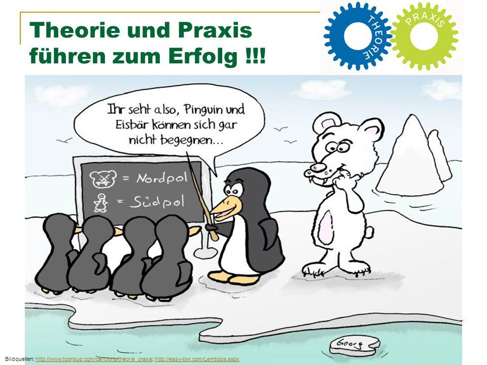 © Schermaier & Starke Pädagogische Hochschule Oberösterreich Fachbereich Biologie 2011 Theorie und Praxis führen zum Erfolg !!.