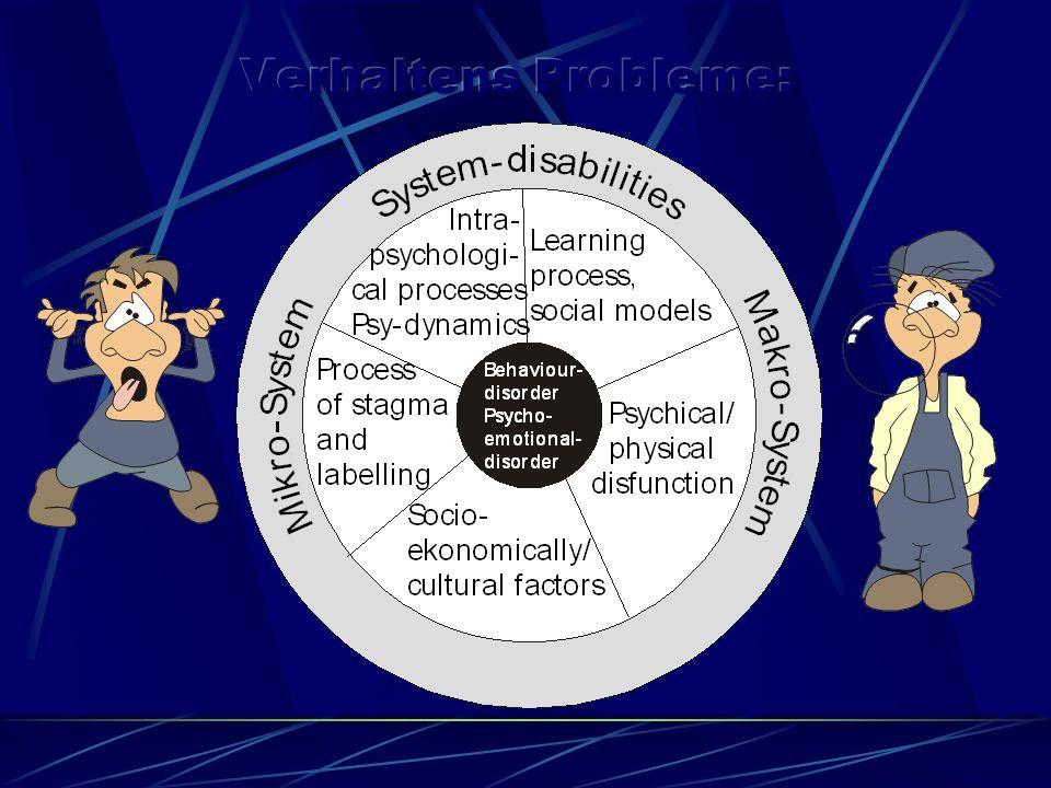 1. Arten von Behinderungen :