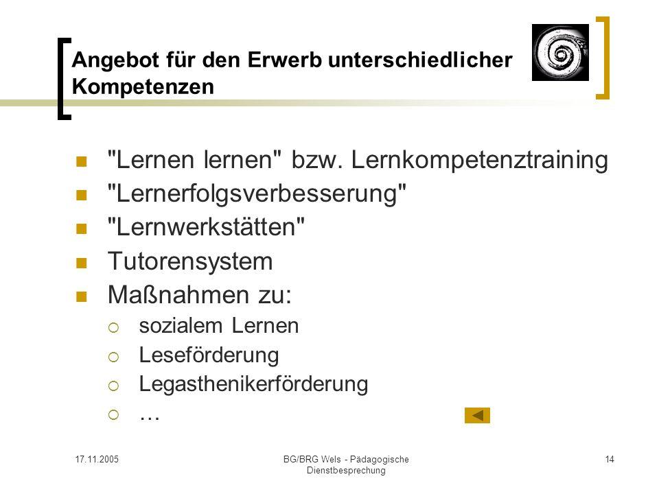 17.11.2005BG/BRG Wels - Pädagogische Dienstbesprechung 14 Angebot für den Erwerb unterschiedlicher Kompetenzen