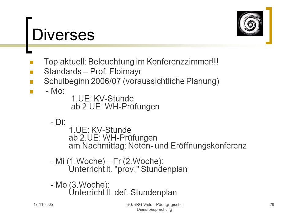 17.11.2005BG/BRG Wels - Pädagogische Dienstbesprechung 28 Diverses Top aktuell: Beleuchtung im Konferenzzimmer!!! Standards – Prof. Floimayr Schulbegi