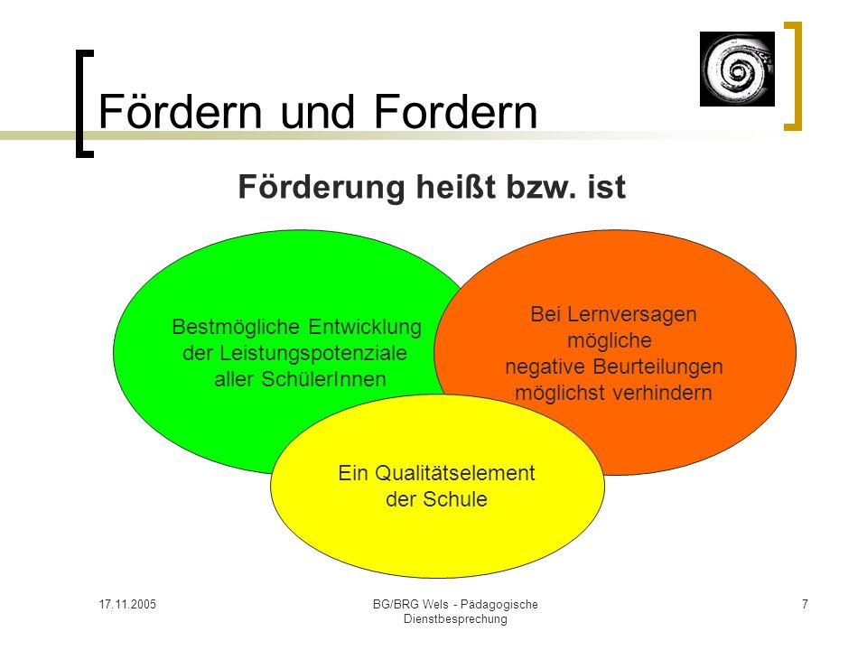17.11.2005BG/BRG Wels - Pädagogische Dienstbesprechung 7 Fördern und Fordern Förderung heißt bzw. ist Bestmögliche Entwicklung der Leistungspotenziale