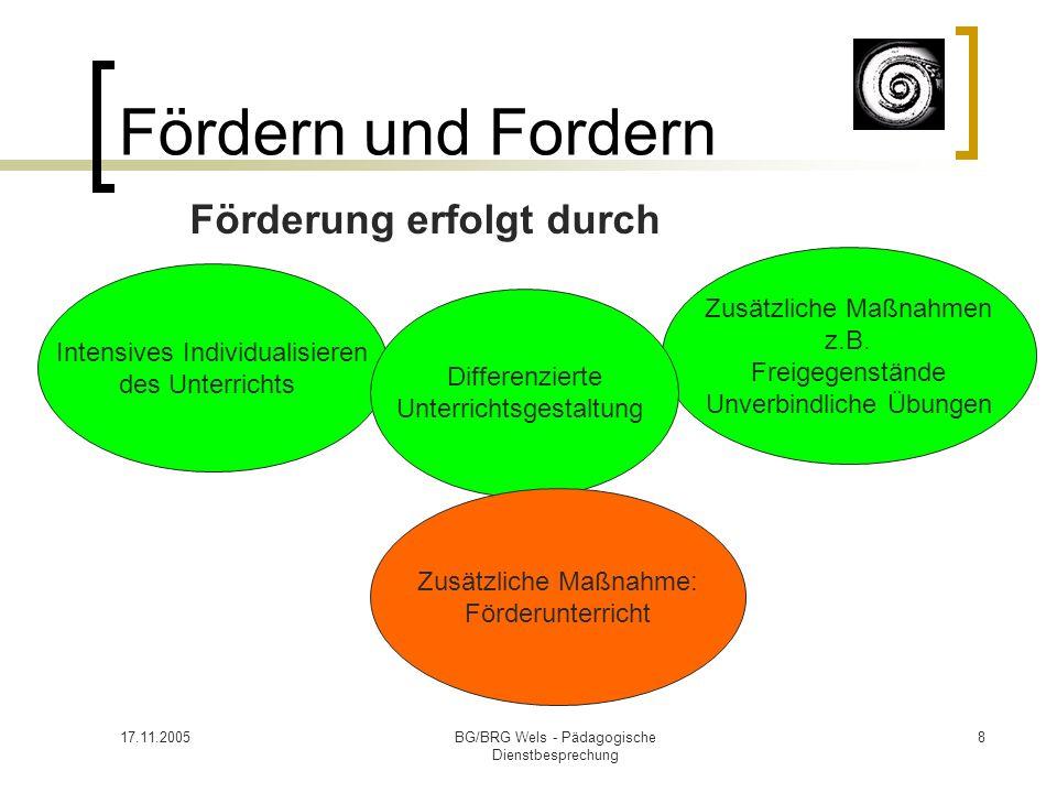 17.11.2005BG/BRG Wels - Pädagogische Dienstbesprechung 8 Fördern und Fordern Förderung erfolgt durch Intensives Individualisieren des Unterrichts Zusä
