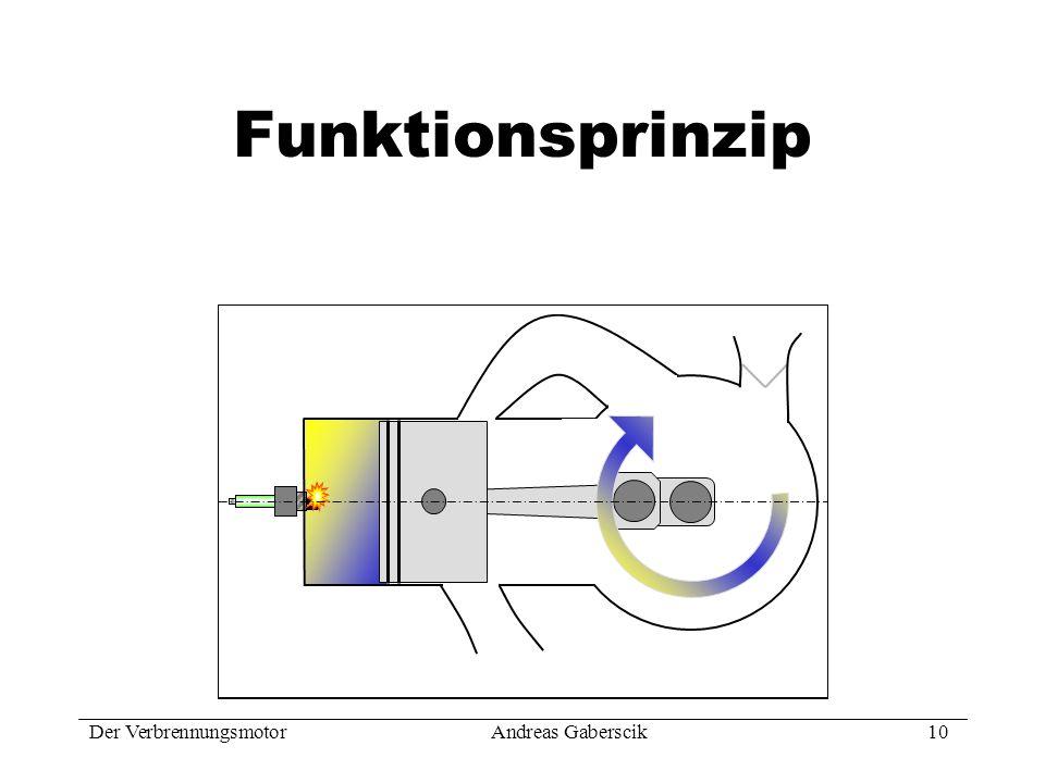 Der VerbrennungsmotorAndreas Gaberscik 10 Funktionsprinzip