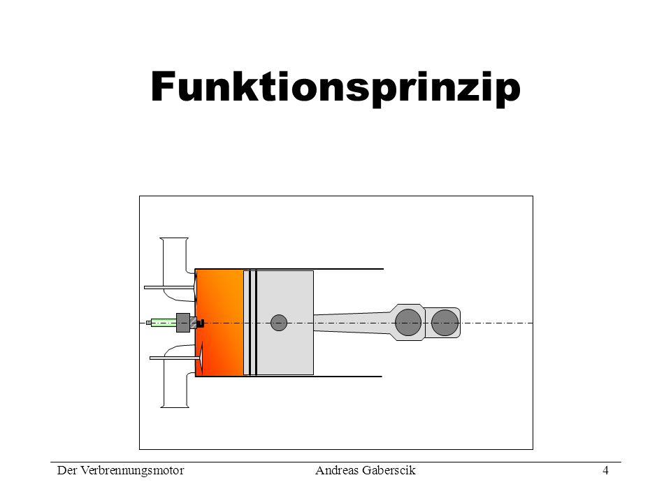 Der VerbrennungsmotorAndreas Gaberscik 5 Funktionsprinzip
