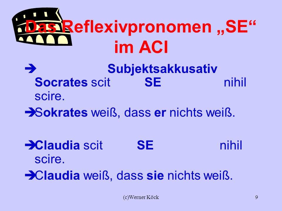(c)Werner Köck8 Das Zeitverhältnis im ACI Video patrem venturum esse. Ich sehe, dass der Vater kommen wird. Venturum esse: INFINITIV FUTUR NACHZEITIGK