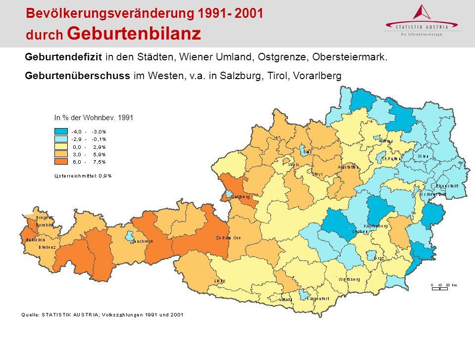 Bevölkerungsveränderung 1991- 2001 durch Geburtenbilanz In % der Wohnbev. 1991 Geburtendefizit in den Städten, Wiener Umland, Ostgrenze, Obersteiermar