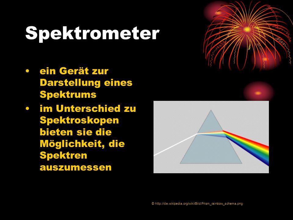 Spektrometer ein Gerät zur Darstellung eines Spektrums im Unterschied zu Spektroskopen bieten sie die Möglichkeit, die Spektren auszumessen © http://d