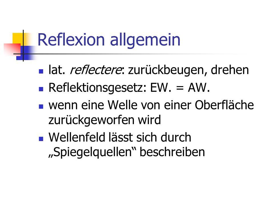Reflexion allgemein lat. reflectere: zurückbeugen, drehen Reflektionsgesetz: EW. = AW. wenn eine Welle von einer Oberfläche zurückgeworfen wird Wellen