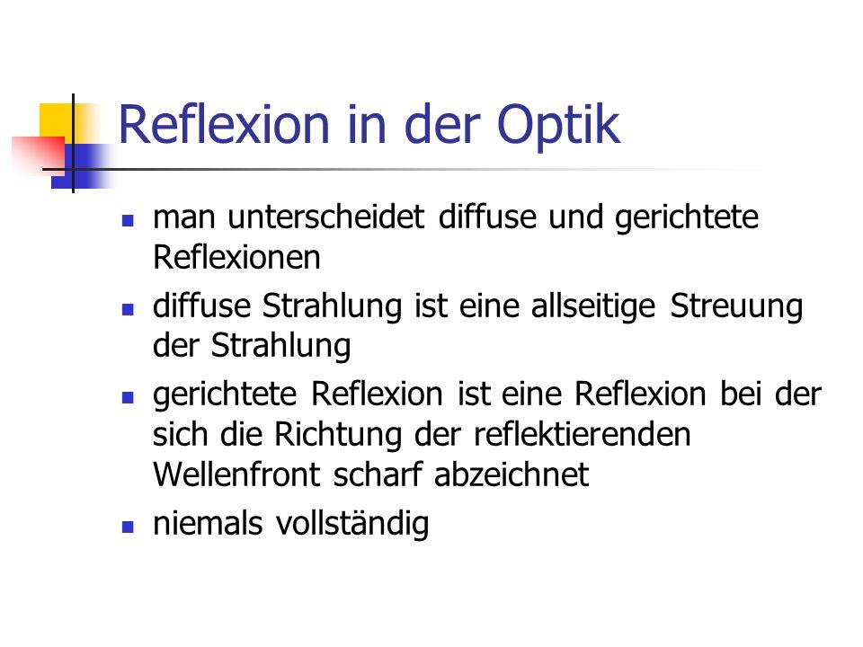 Reflexion in der Optik man unterscheidet diffuse und gerichtete Reflexionen diffuse Strahlung ist eine allseitige Streuung der Strahlung gerichtete Re