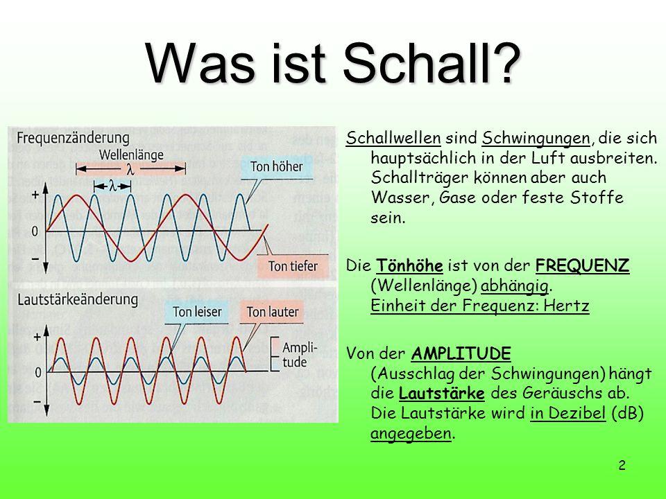 2 Was ist Schall? Schallwellen sind Schwingungen, die sich hauptsächlich in der Luft ausbreiten. Schallträger können aber auch Wasser, Gase oder feste