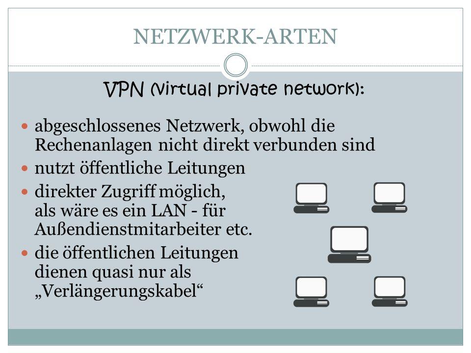 NETZWERK-ARTEN VPN (virtual private network): abgeschlossenes Netzwerk, obwohl die Rechenanlagen nicht direkt verbunden sind nutzt öffentliche Leitung
