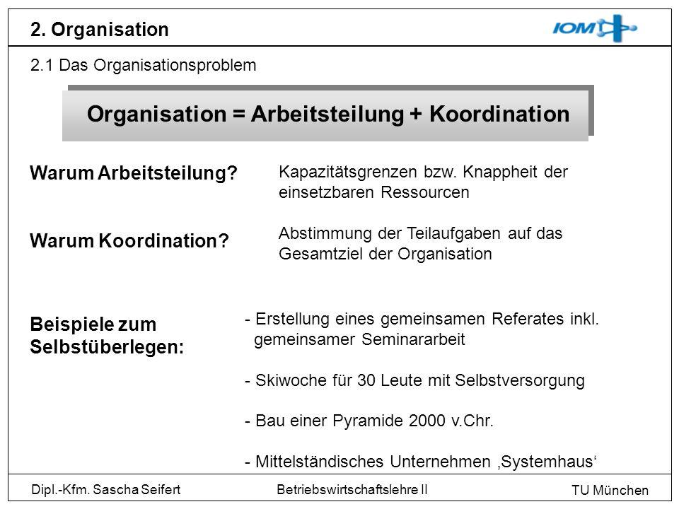 Dipl.-Kfm. Sascha Seifert TU München Betriebswirtschaftslehre II 2. Organisation 2.1 Das Organisationsproblem Organisation = Arbeitsteilung + Koordina