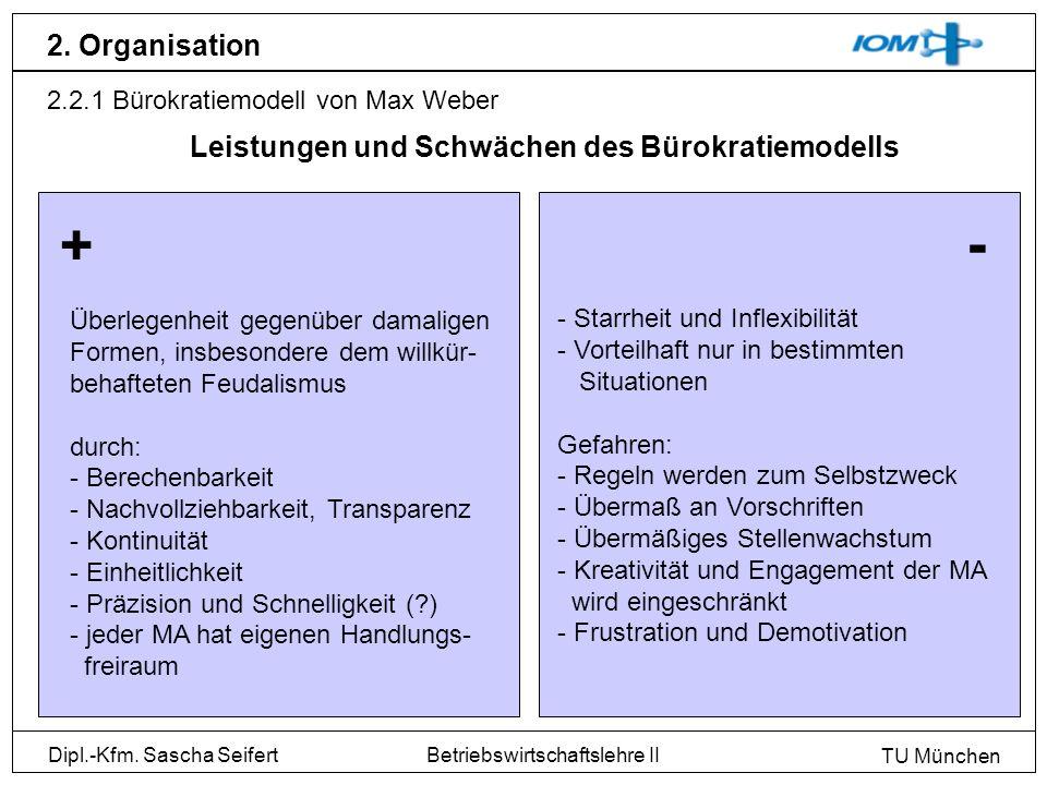 Dipl.-Kfm. Sascha Seifert TU München Betriebswirtschaftslehre II 2. Organisation 2.2.1 Bürokratiemodell von Max Weber Leistungen und Schwächen des Bür