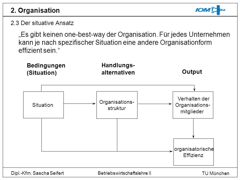 Dipl.-Kfm. Sascha Seifert TU München Betriebswirtschaftslehre II 2. Organisation 2.3 Der situative Ansatz Situation Bedingungen (Situation) Organisati
