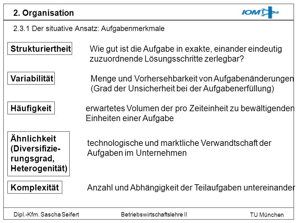 Dipl.-Kfm. Sascha Seifert TU München Betriebswirtschaftslehre II 2. Organisation 2.3.1 Der situative Ansatz: Aufgabenmerkmale StrukturiertheitWie gut
