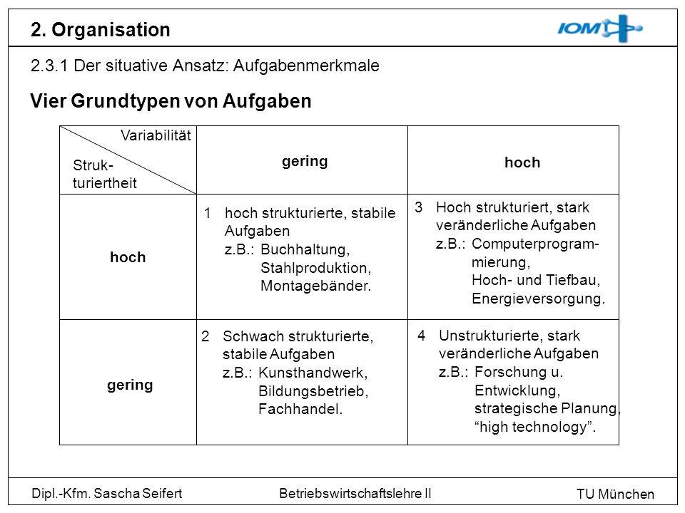 Dipl.-Kfm. Sascha Seifert TU München Betriebswirtschaftslehre II 2. Organisation 2.3.1 Der situative Ansatz: Aufgabenmerkmale Vier Grundtypen von Aufg