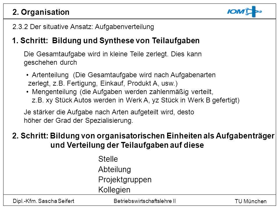 Dipl.-Kfm. Sascha Seifert TU München Betriebswirtschaftslehre II 2. Organisation 2.3.2 Der situative Ansatz: Aufgabenverteilung 1. Schritt: Bildung un