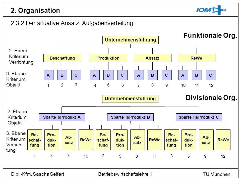 Dipl.-Kfm. Sascha Seifert TU München Betriebswirtschaftslehre II 2. Organisation 2.3.2 Der situative Ansatz: Aufgabenverteilung Unternehmensführung Re