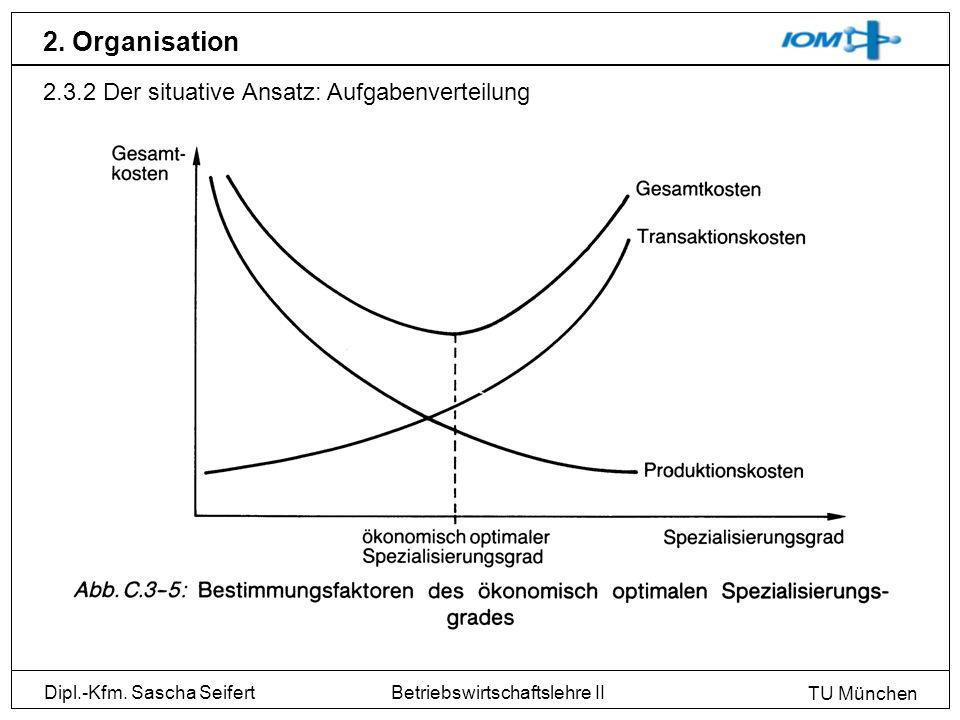 Dipl.-Kfm. Sascha Seifert TU München Betriebswirtschaftslehre II 2. Organisation 2.3.2 Der situative Ansatz: Aufgabenverteilung