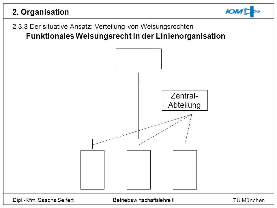 Dipl.-Kfm. Sascha Seifert TU München Betriebswirtschaftslehre II 2. Organisation 2.3.3 Der situative Ansatz: Verteilung von Weisungsrechten Zentral- A