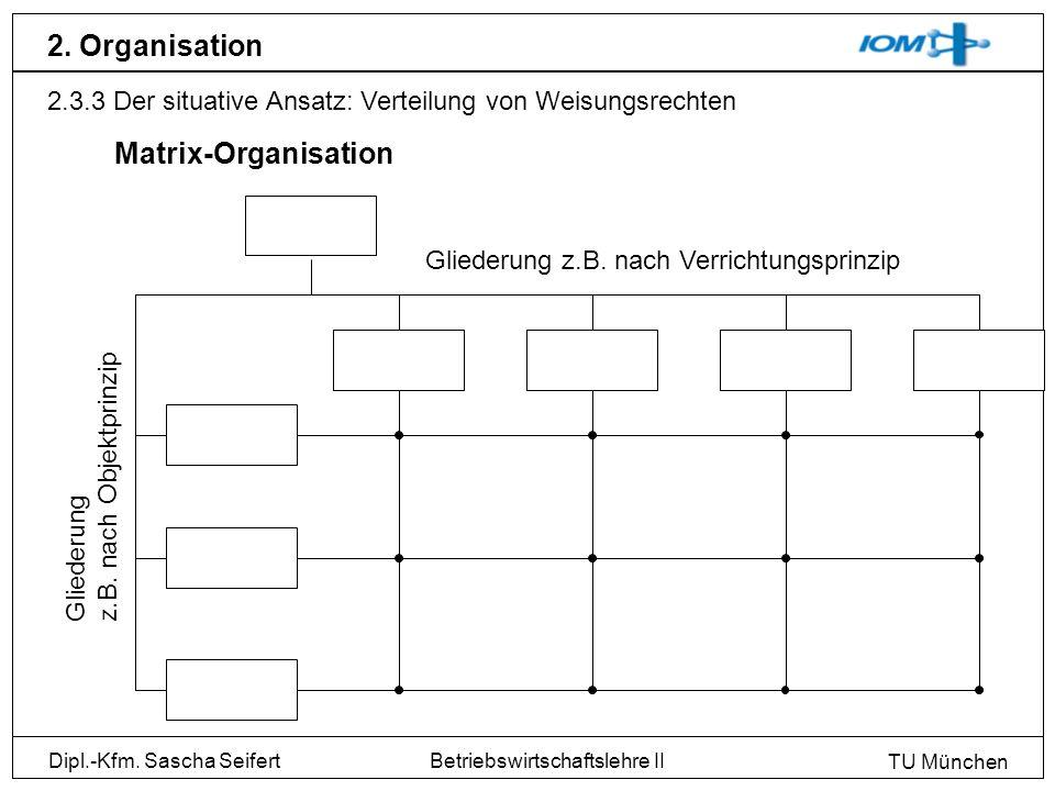 Dipl.-Kfm. Sascha Seifert TU München Betriebswirtschaftslehre II 2. Organisation 2.3.3 Der situative Ansatz: Verteilung von Weisungsrechten Gliederung