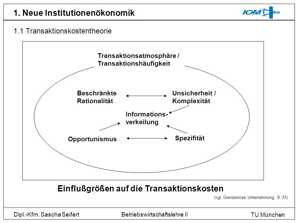 Dipl.-Kfm. Sascha Seifert TU München Betriebswirtschaftslehre II 1. Neue Institutionenökonomik 1.1 Transaktionskostentheorie Beschränkte Rationalität